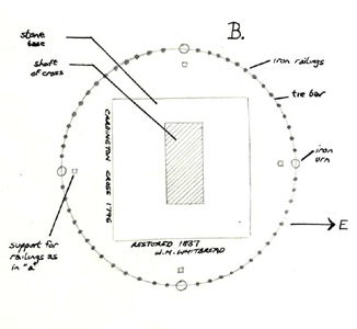 Plan of Cardington Cross in 1978