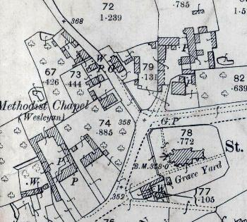 Church Farm and area in 1901